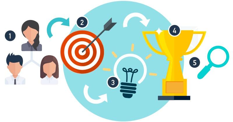 design thinking2-1