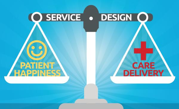 Define Patient Experience