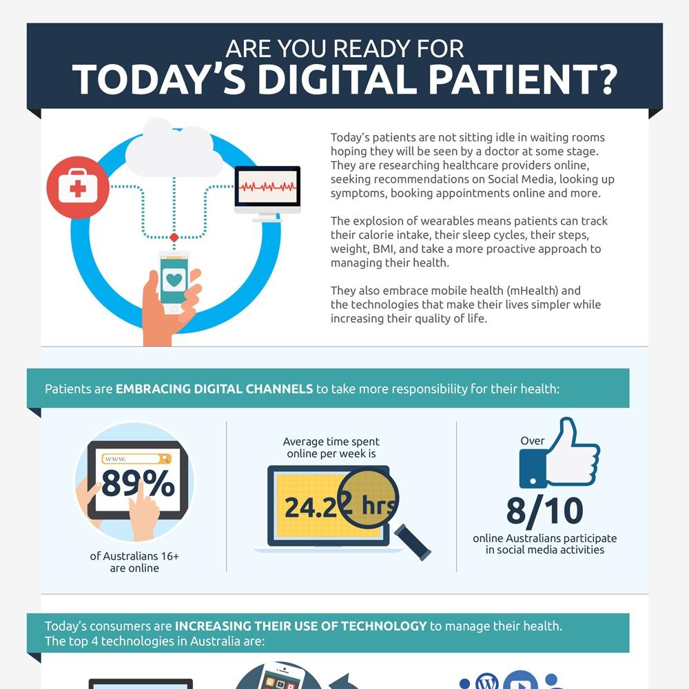 Digital-patient-feature-image